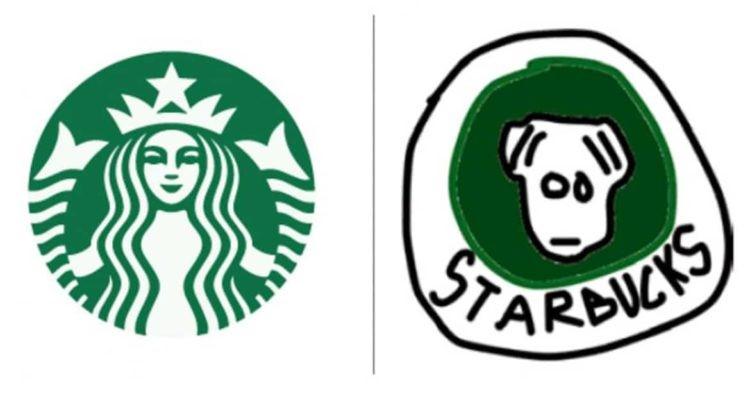 Global Firmaların Logolarını Ne Kadar Hatırlıyorsunuz?
