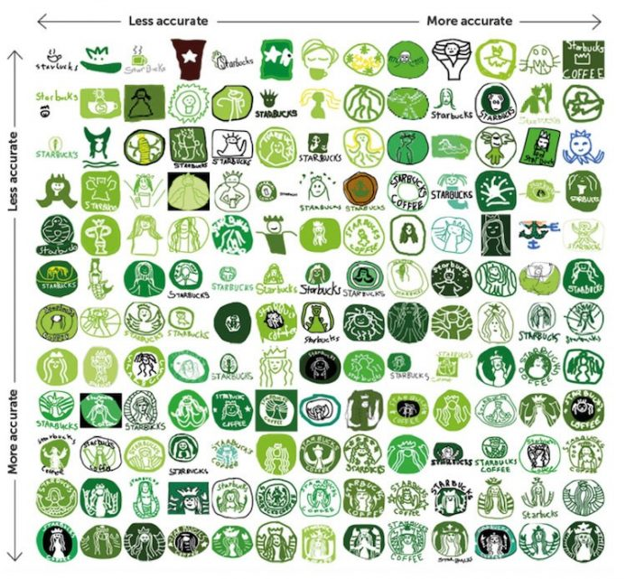dünyaca ünlü firma logoları