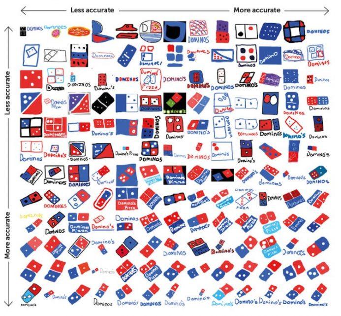 dünyaca ünlü markalar ve amblemleri