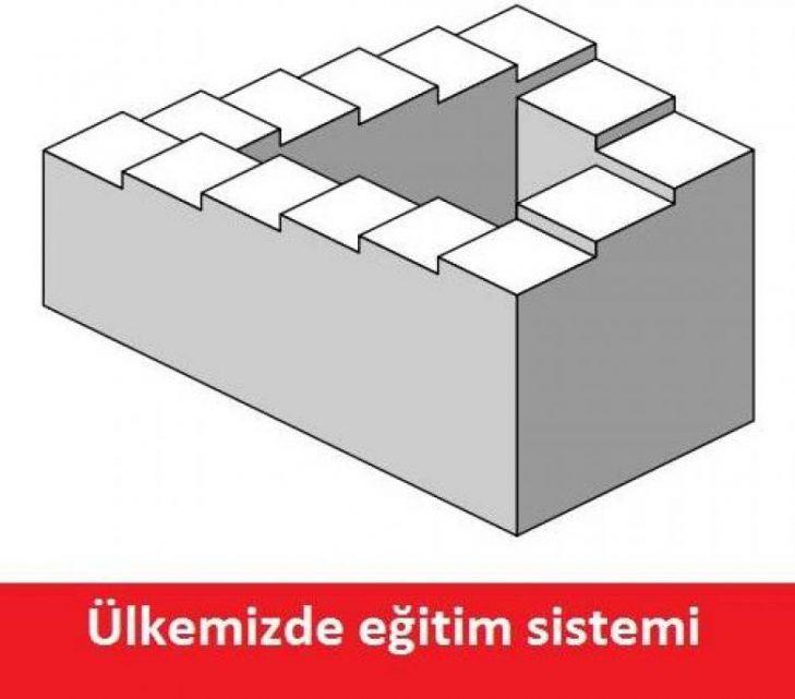 türkiye'deki eğitim sistemi nedir