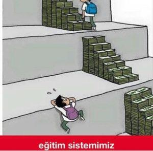 türkiye'deki eğitim sistemi