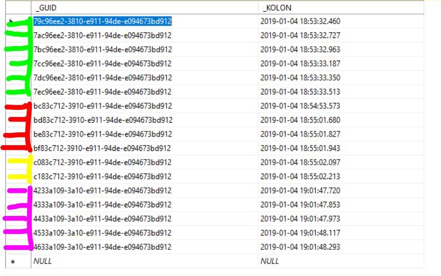 SQL Sıralı GUID Vermek