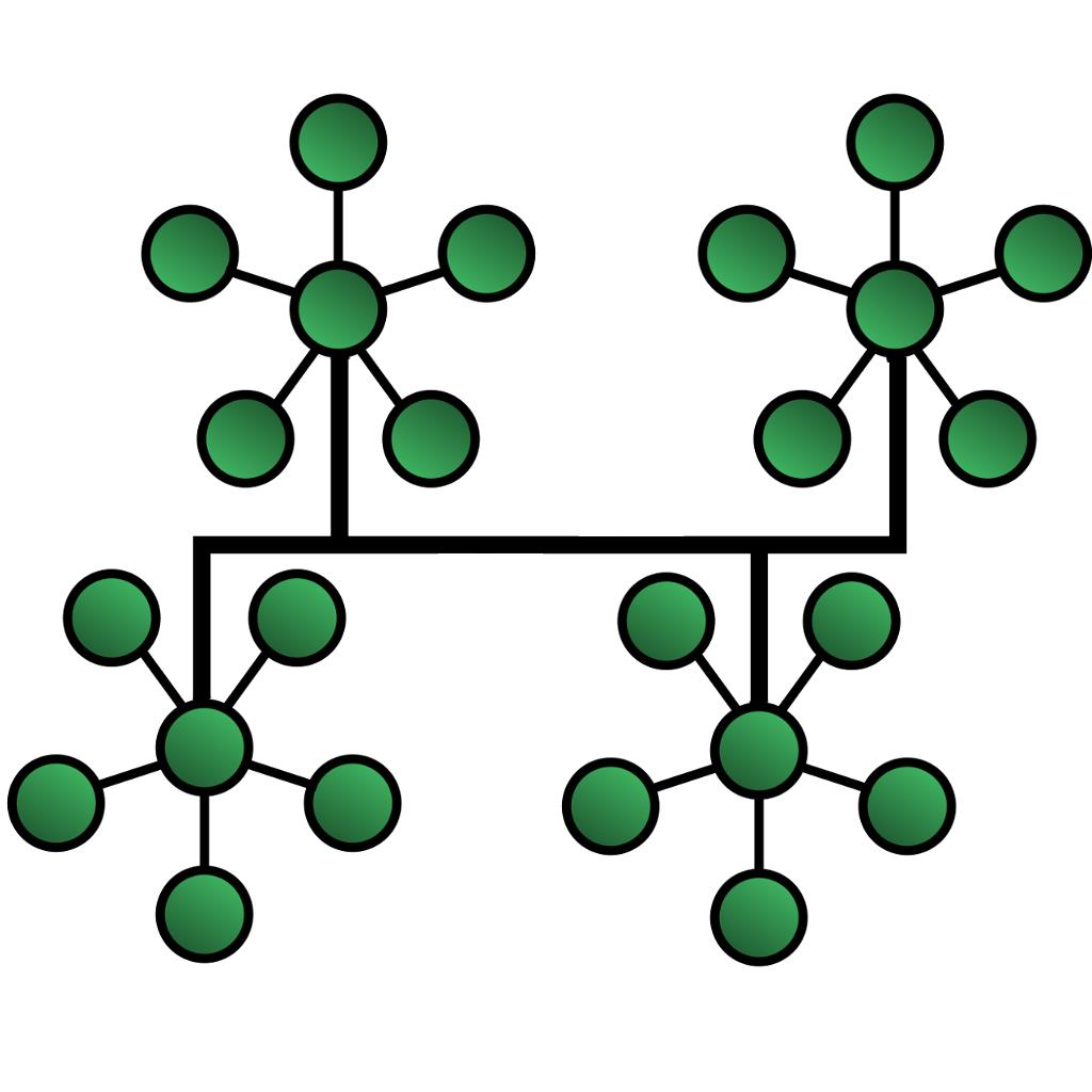 Ağaç Topolojisi (Tree)